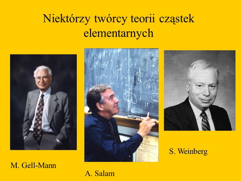 Niektórzy twórcy teorii cząstek elementarnych