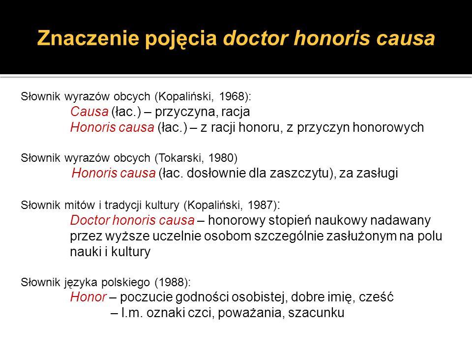 Znaczenie pojęcia doctor honoris causa