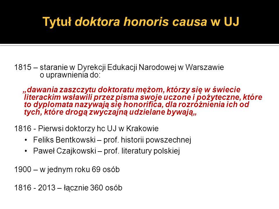 Tytuł doktora honoris causa w UJ