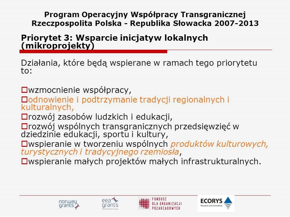 Priorytet 3: Wsparcie inicjatyw lokalnych (mikroprojekty)