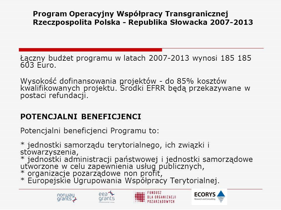 Łączny budżet programu w latach 2007-2013 wynosi 185 185 603 Euro.