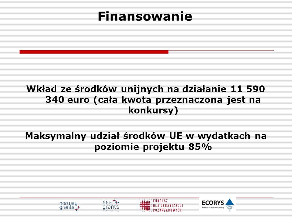 Maksymalny udział środków UE w wydatkach na poziomie projektu 85%