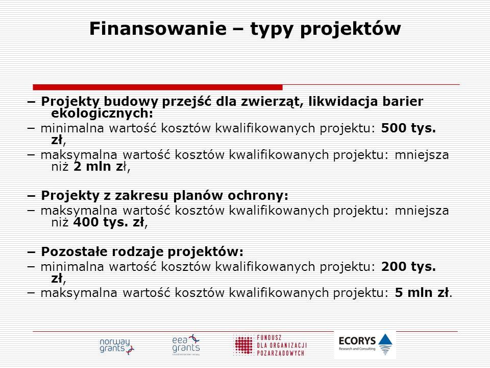 Finansowanie – typy projektów