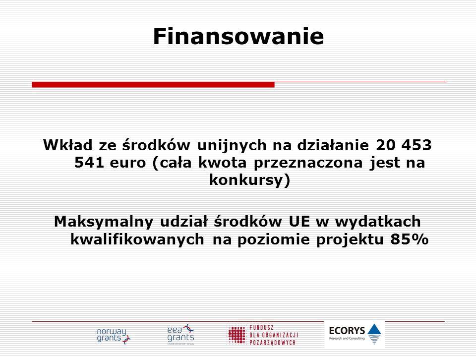 Finansowanie Wkład ze środków unijnych na działanie 20 453 541 euro (cała kwota przeznaczona jest na konkursy)