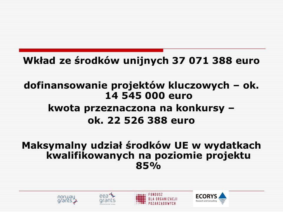Wkład ze środków unijnych 37 071 388 euro