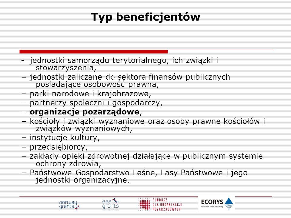 Typ beneficjentów - jednostki samorządu terytorialnego, ich związki i stowarzyszenia,