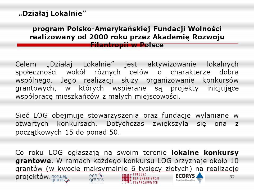 """""""Działaj Lokalnie program Polsko-Amerykańskiej Fundacji Wolności realizowany od 2000 roku przez Akademię Rozwoju Filantropii w Polsce."""