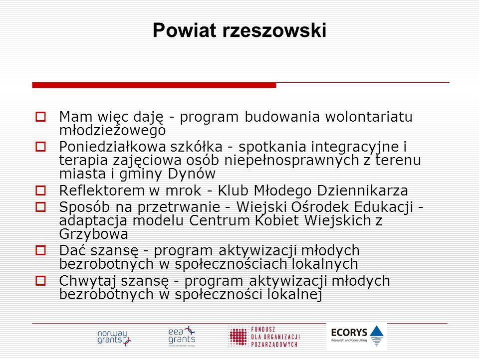 Powiat rzeszowski Mam więc daję - program budowania wolontariatu młodzieżowego.