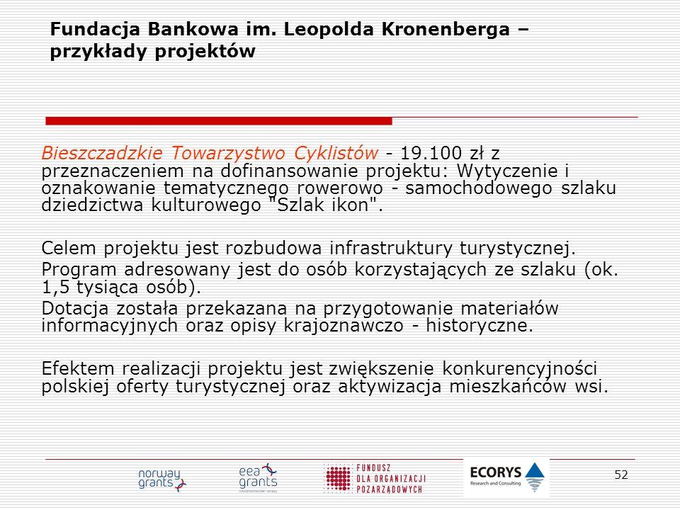 Fundacja Bankowa im. Leopolda Kronenberga – przykłady projektów