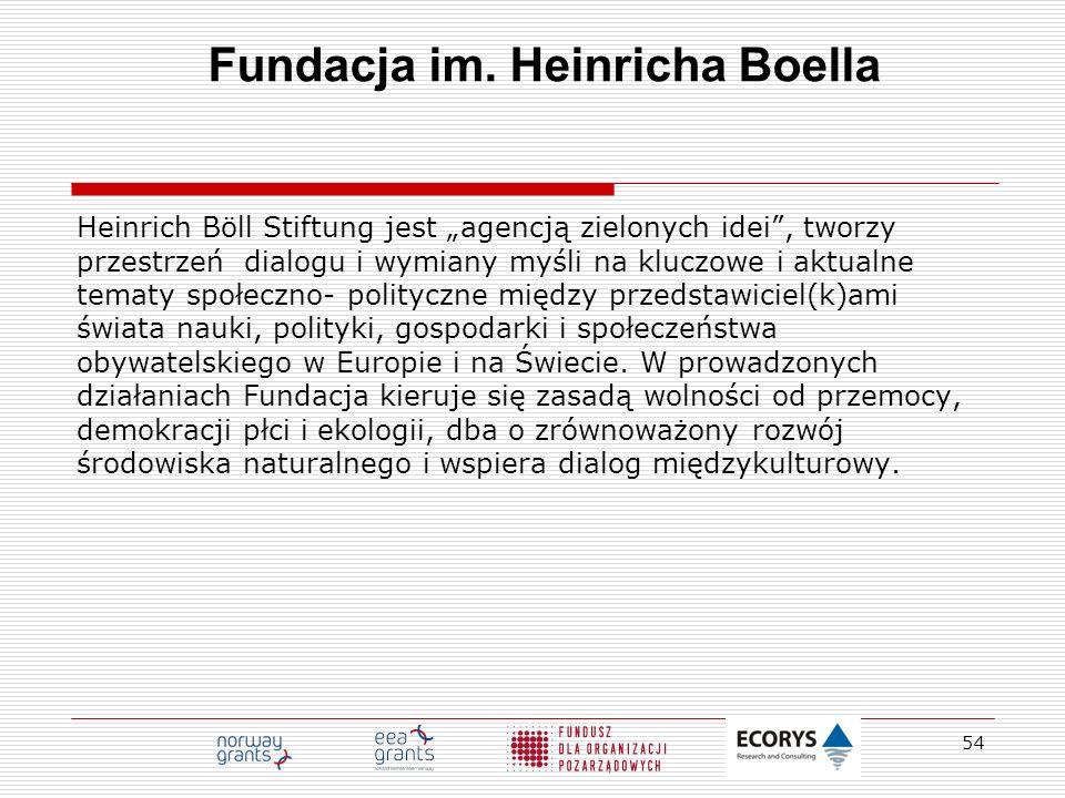 Fundacja im. Heinricha Boella