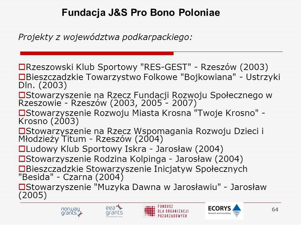 Fundacja J&S Pro Bono Poloniae