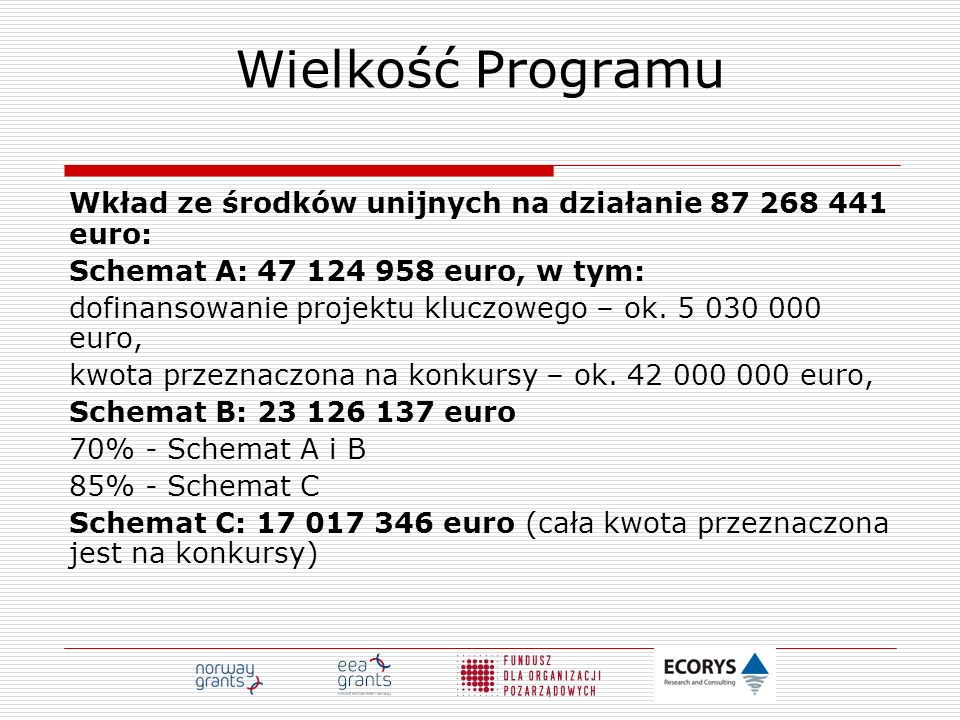 Wielkość Programu Wkład ze środków unijnych na działanie 87 268 441 euro: Schemat A: 47 124 958 euro, w tym:
