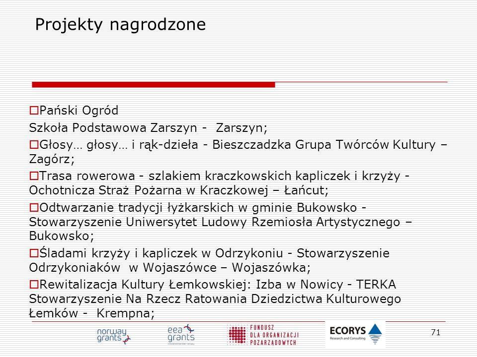 Projekty nagrodzone Pański Ogród Szkoła Podstawowa Zarszyn - Zarszyn;