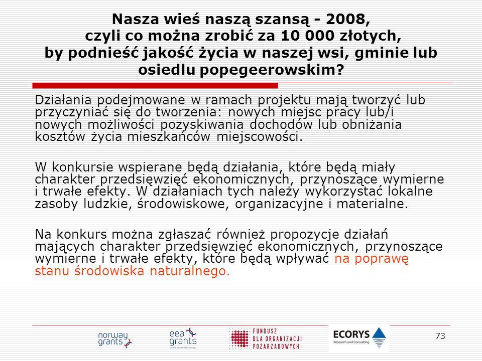 Nasza wieś naszą szansą - 2008, czyli co można zrobić za 10 000 złotych, by podnieść jakość życia w naszej wsi, gminie lub osiedlu popegeerowskim