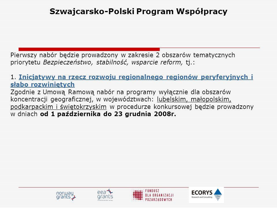 Szwajcarsko-Polski Program Współpracy