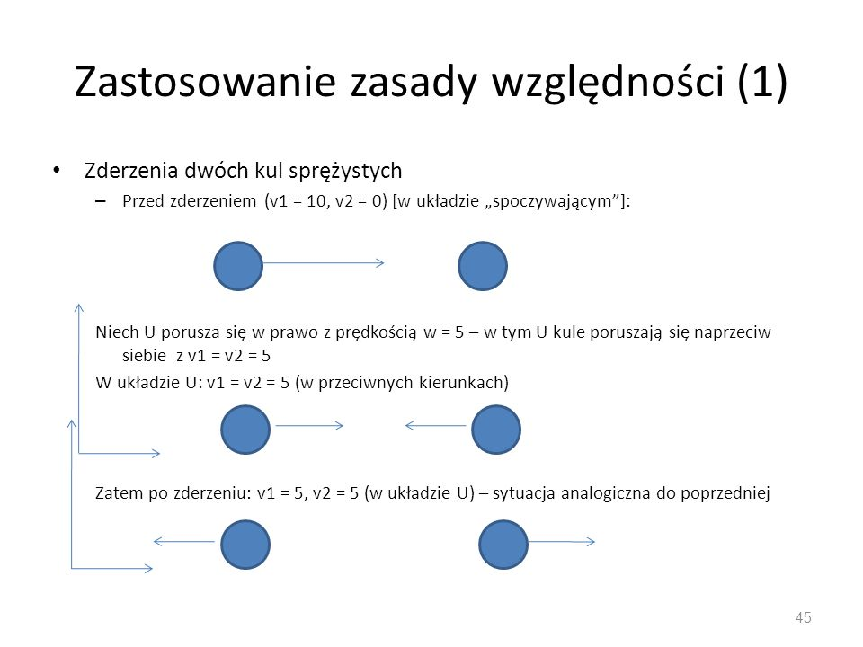 Zastosowanie zasady względności (1)