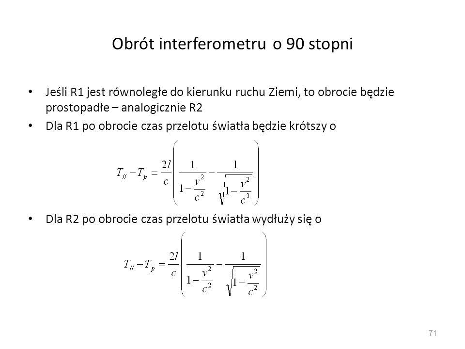 Obrót interferometru o 90 stopni