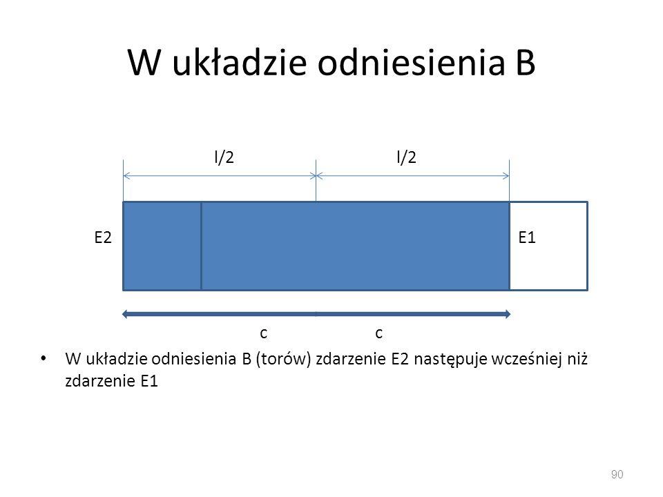 W układzie odniesienia B