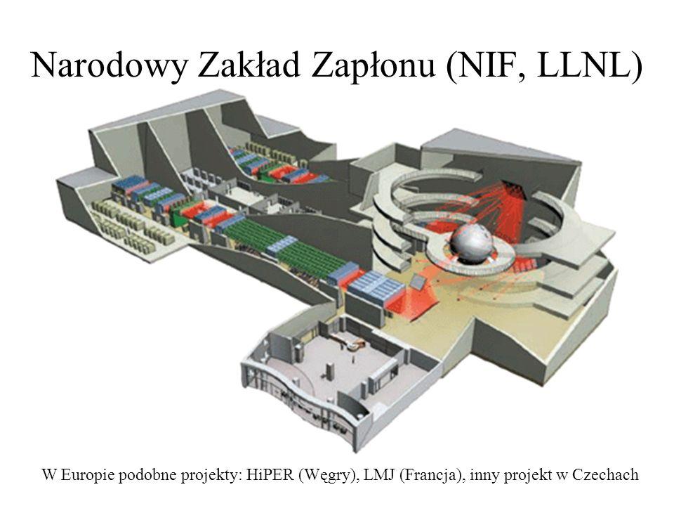 Narodowy Zakład Zapłonu (NIF, LLNL)