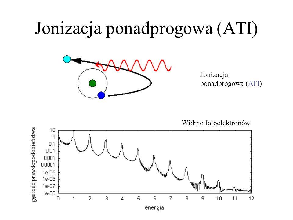 Jonizacja ponadprogowa (ATI)
