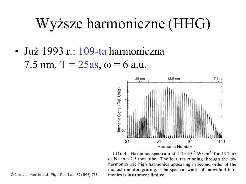 Wyższe harmoniczne (HHG)