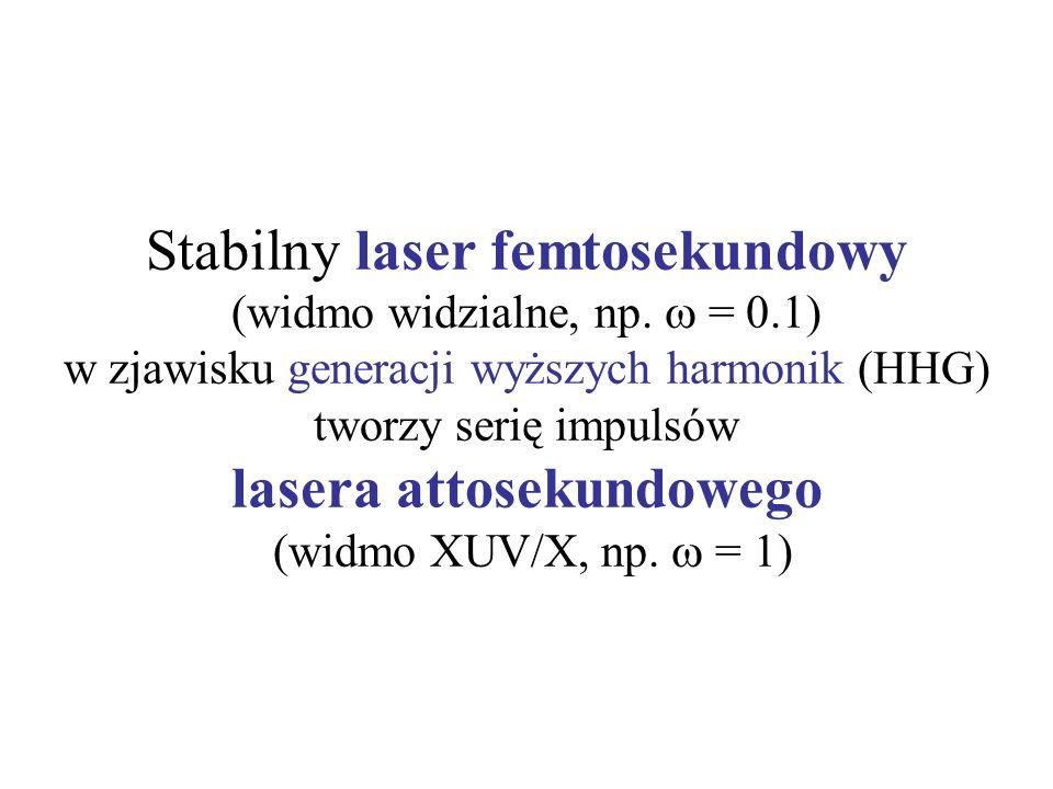 Stabilny laser femtosekundowy (widmo widzialne, np. w = 0
