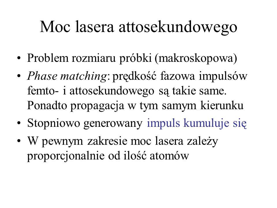 Moc lasera attosekundowego