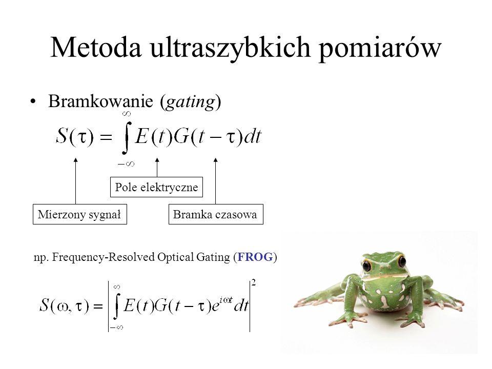 Metoda ultraszybkich pomiarów