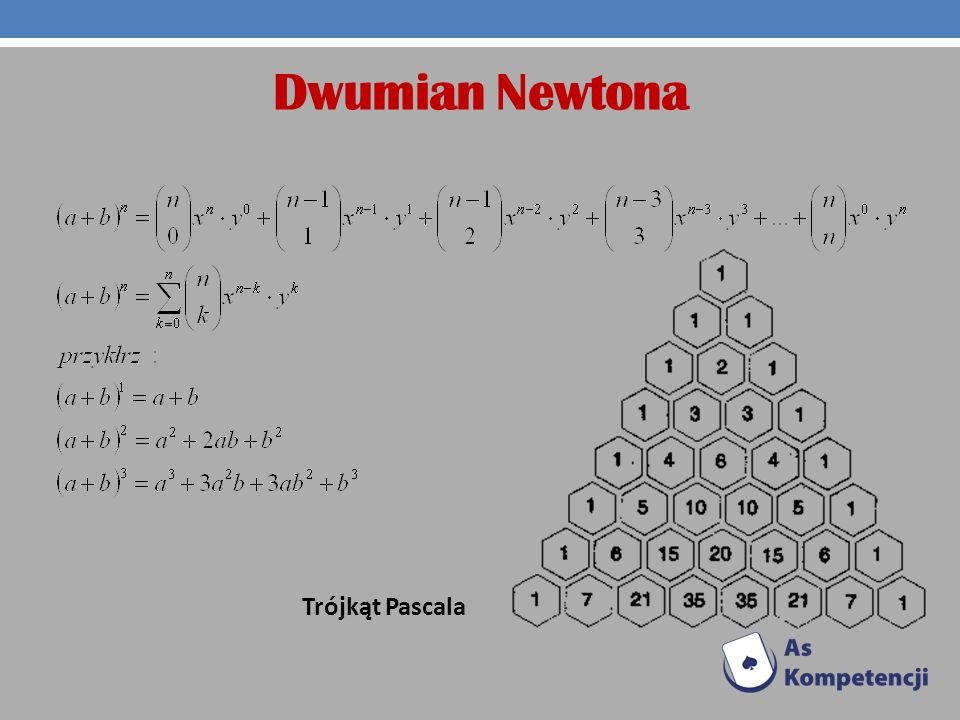 Dwumian Newtona Trójkąt Pascala