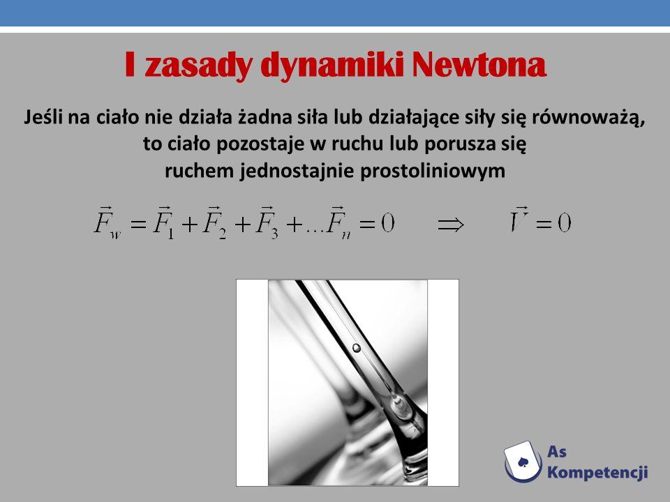 I zasady dynamiki Newtona