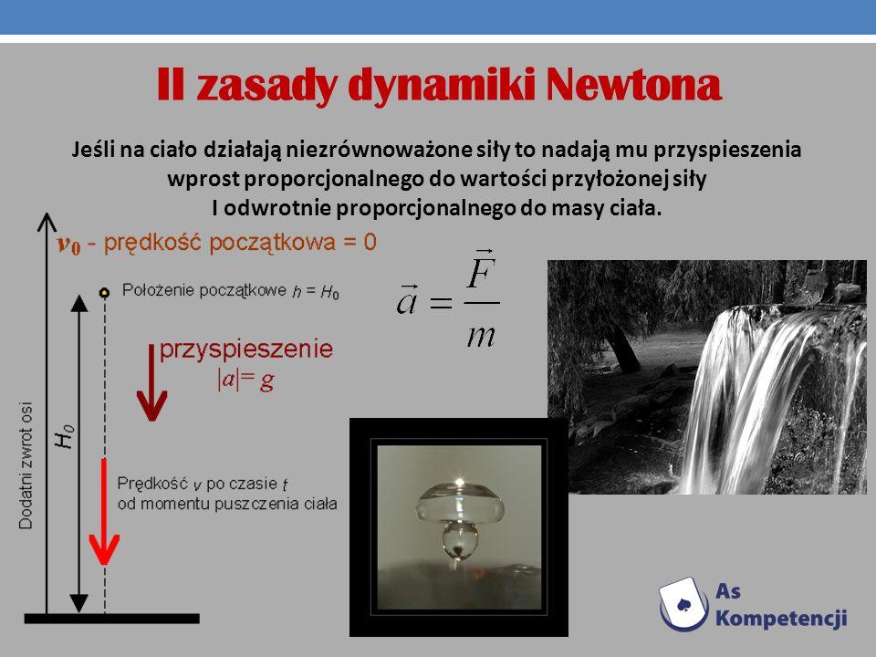 II zasady dynamiki Newtona