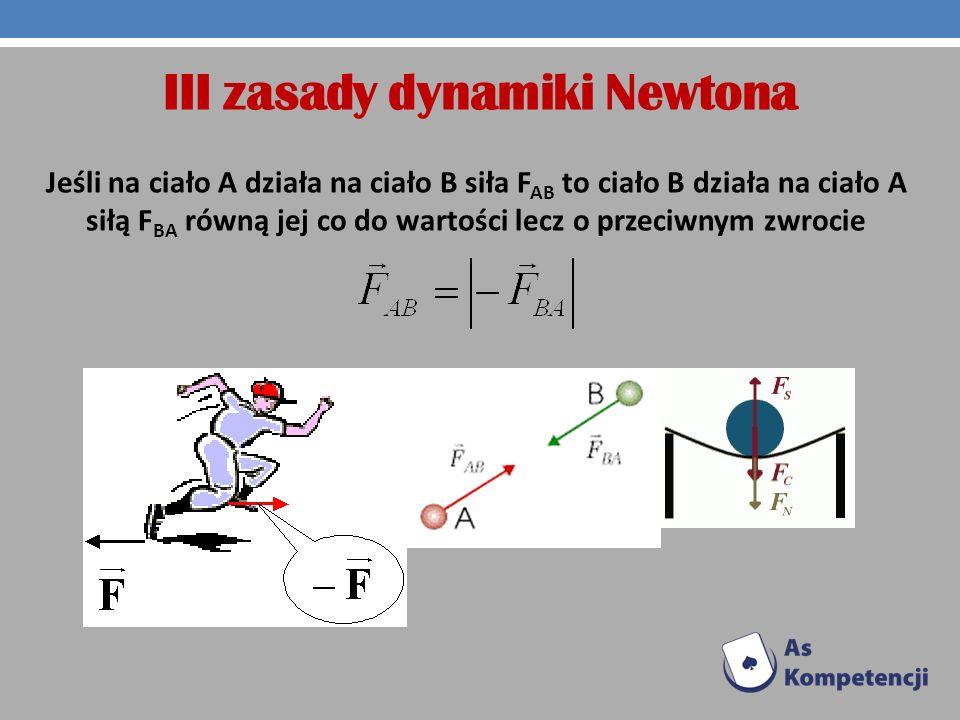 III zasady dynamiki Newtona