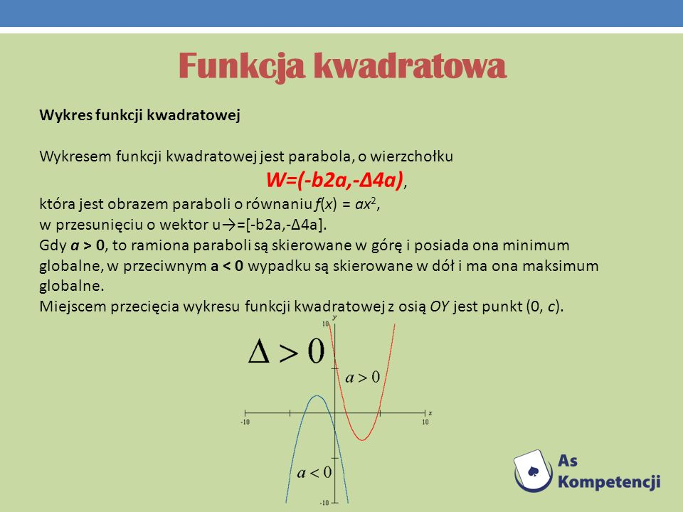 Funkcja kwadratowa W=(-b2a,-Δ4a), Wykres funkcji kwadratowej