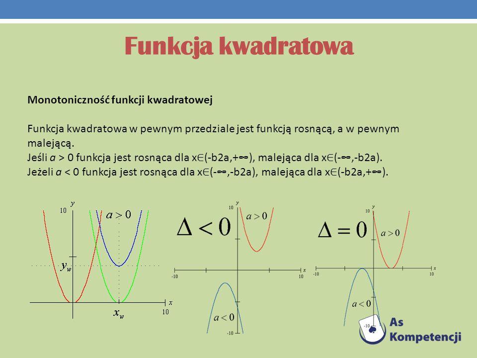 Funkcja kwadratowa Monotoniczność funkcji kwadratowej