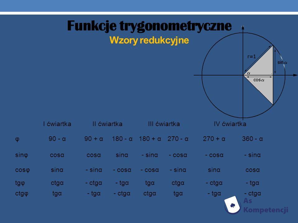 Funkcje trygonometryczne Wzory redukcyjne