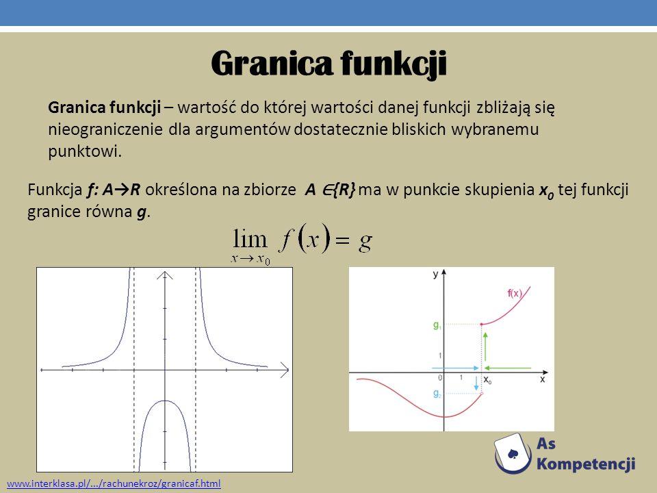 Granica funkcji