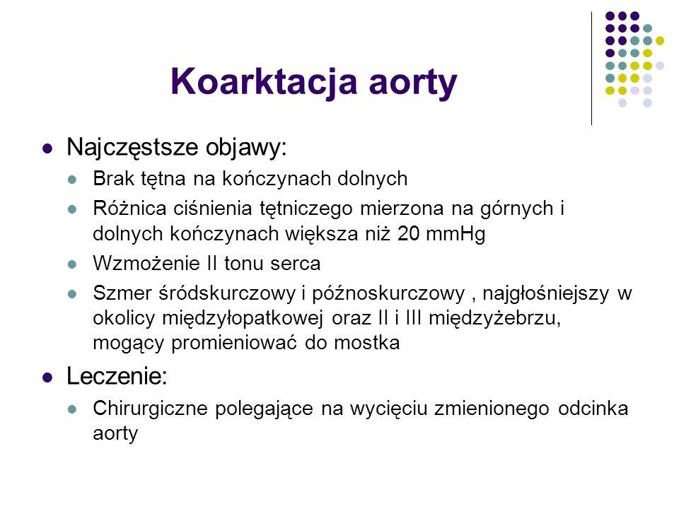 Koarktacja aorty Najczęstsze objawy: Leczenie:
