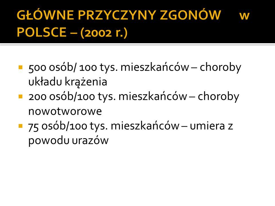 GŁÓWNE PRZYCZYNY ZGONÓW w POLSCE – (2002 r.)