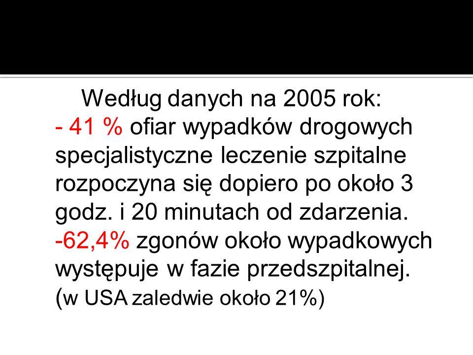 Według danych na 2005 rok: