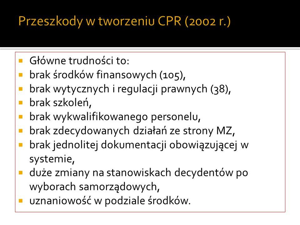 Przeszkody w tworzeniu CPR (2002 r.)