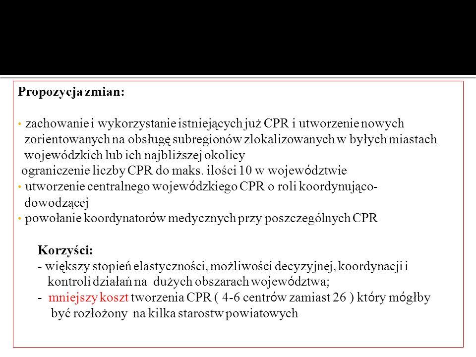 Propozycja zmian: zachowanie i wykorzystanie istniejących już CPR i utworzenie nowych.