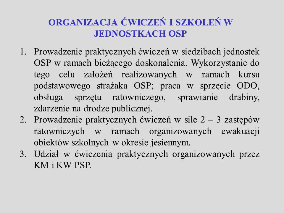 ORGANIZACJA ĆWICZEŃ I SZKOLEŃ W JEDNOSTKACH OSP