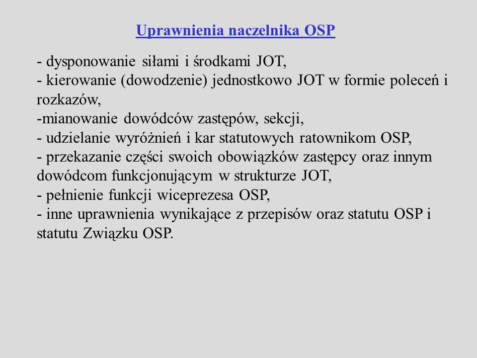 Uprawnienia naczelnika OSP