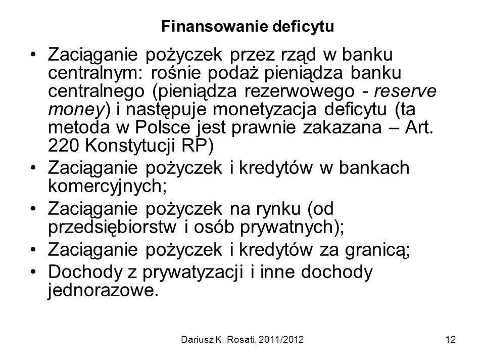 Finansowanie deficytu