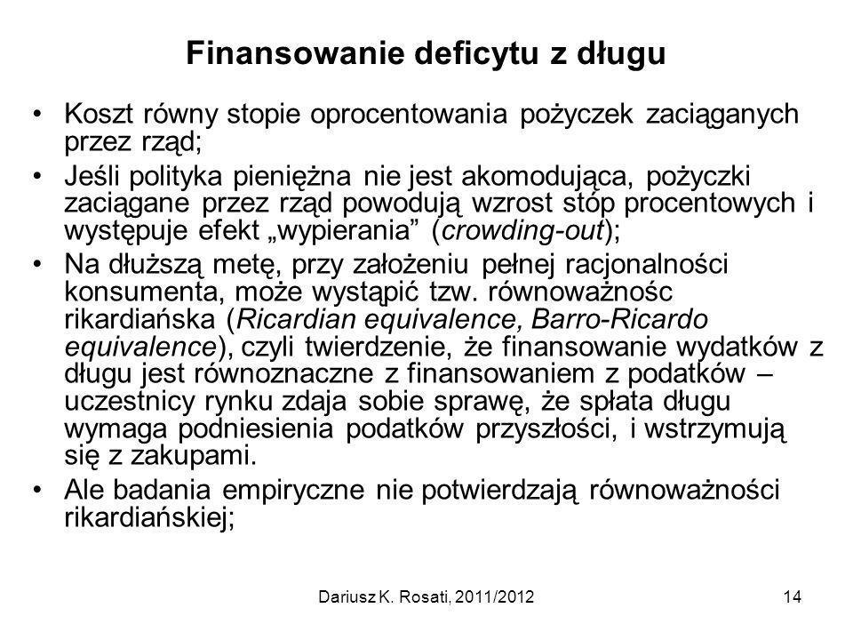 Finansowanie deficytu z długu