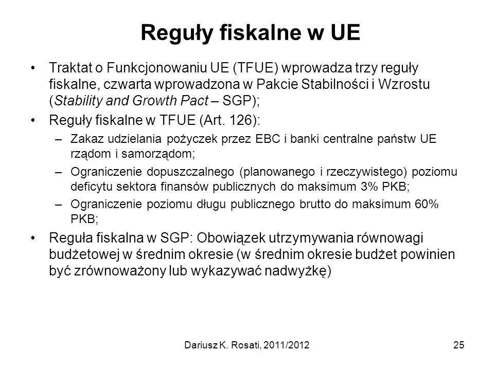 Reguły fiskalne w UE
