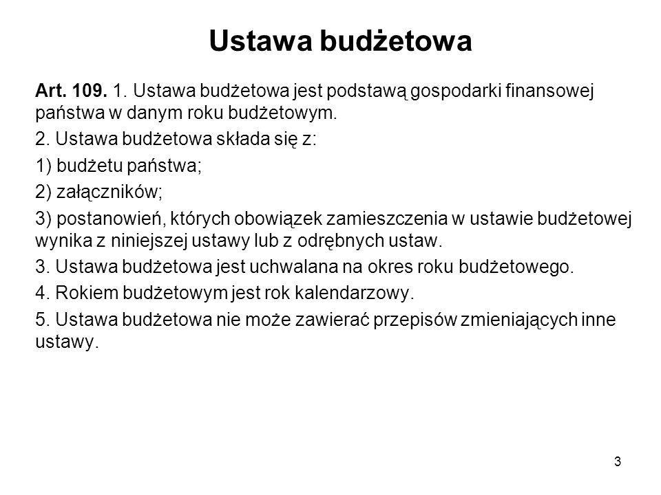 Ustawa budżetowa