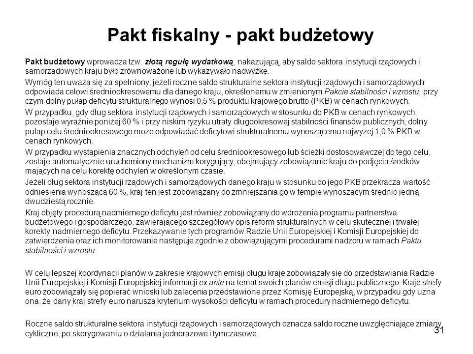 Pakt fiskalny - pakt budżetowy