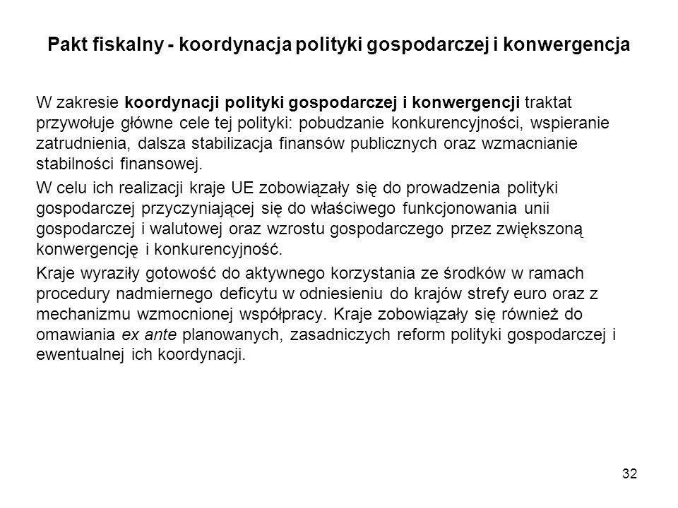 Pakt fiskalny - koordynacja polityki gospodarczej i konwergencja