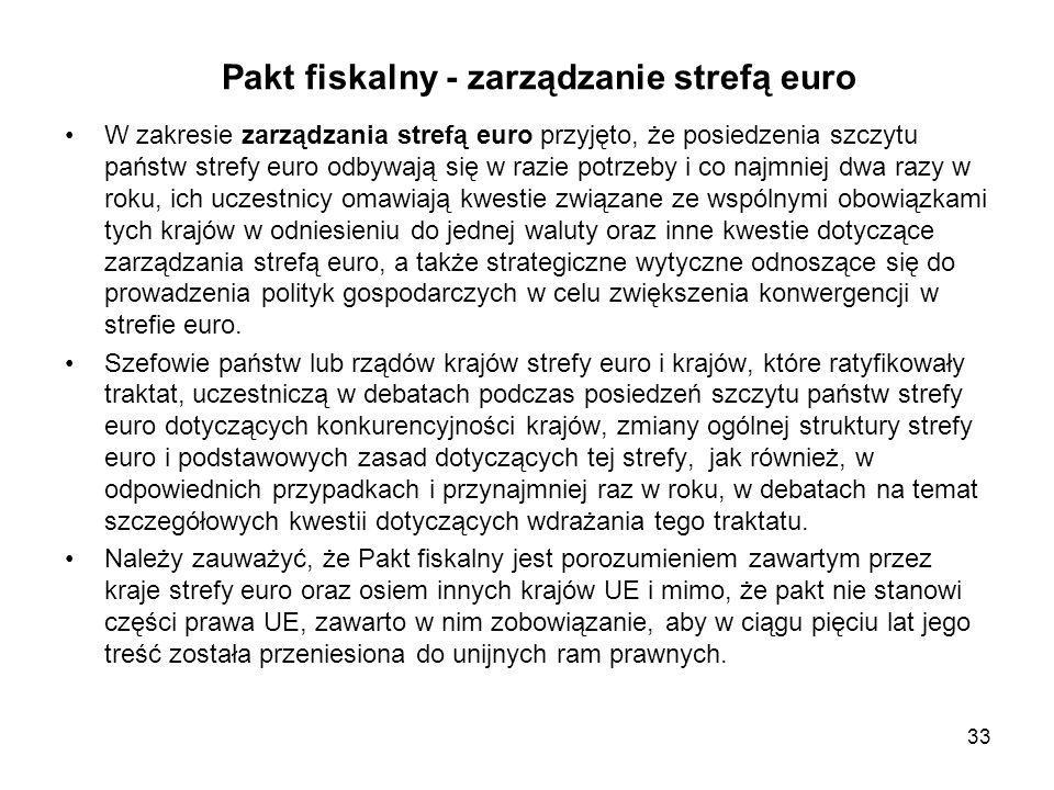 Pakt fiskalny - zarządzanie strefą euro